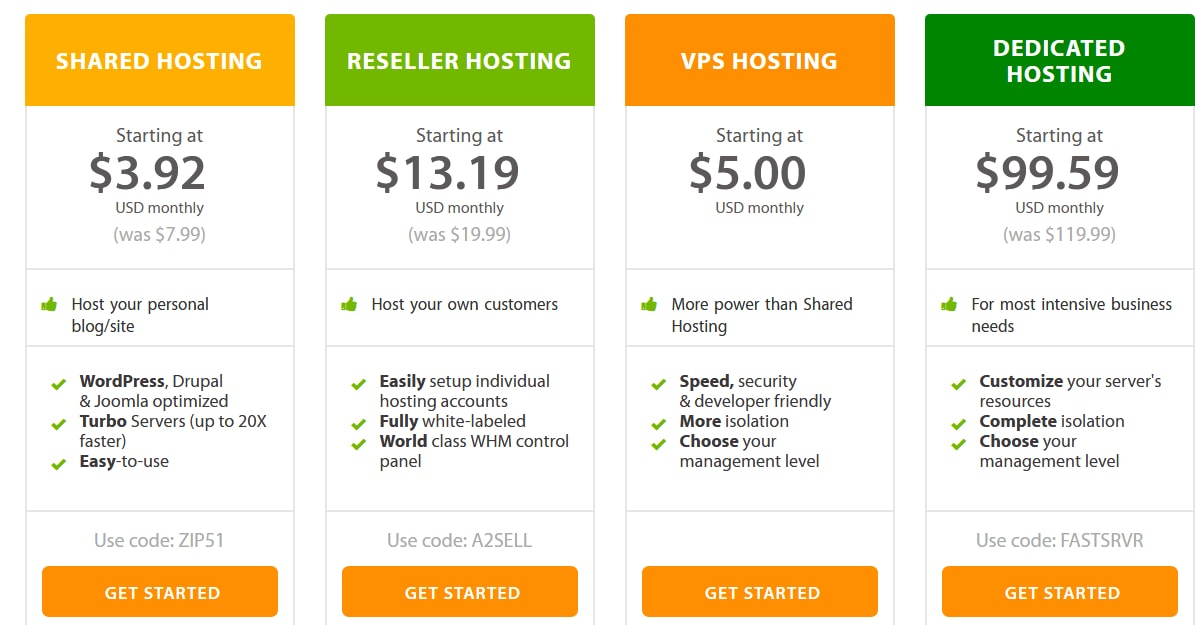 A2 Hosting Monthly Packages