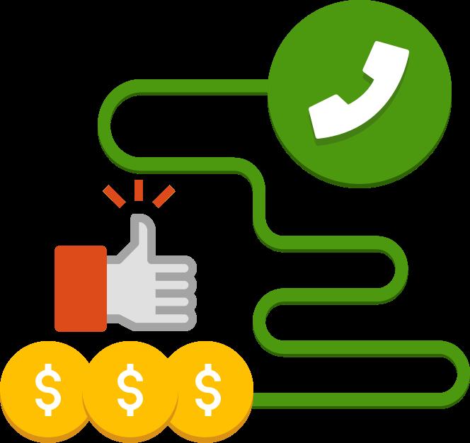 Track Phone Calls