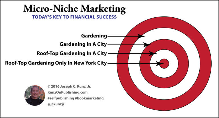 Micro Niche Marketing