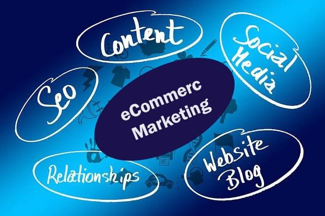 eCommerce Site Marketing