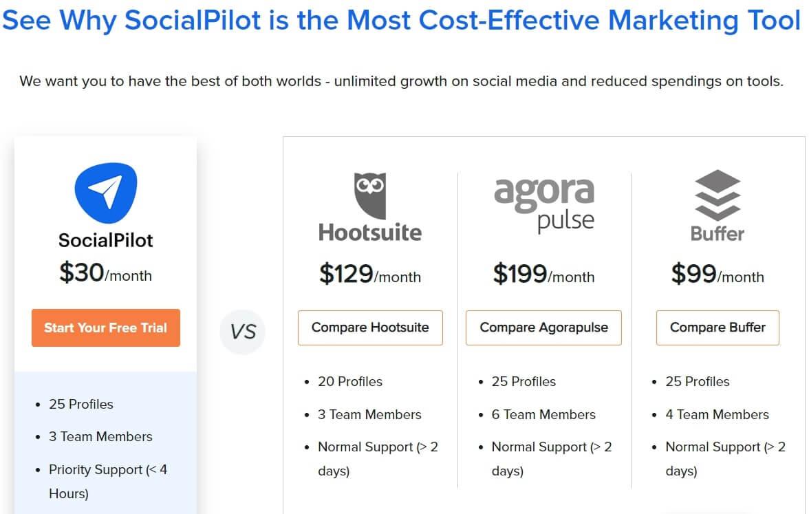 Social Media Tools Comparision With SocialPilot